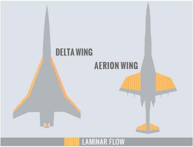 Aerion AS2 SBJ. Теперь трехдвигательный