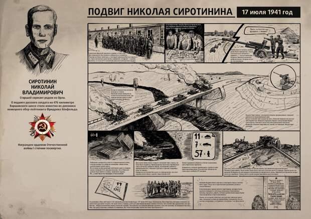 Подвиг Николая Сиротинина - Один Против Немецкой Колонны ...