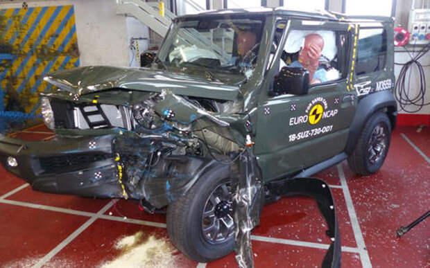 Новые краш-тесты Euro NCAP: появились «троечники»