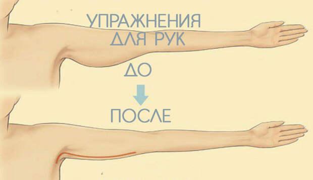 НЕ ПРЯЧЕМ РУКИ ПОД РУКАВ! Как избавиться от дряблой кожи