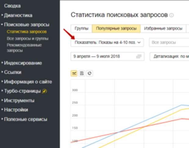 Сервисы статистики поисковых запросов на сайте