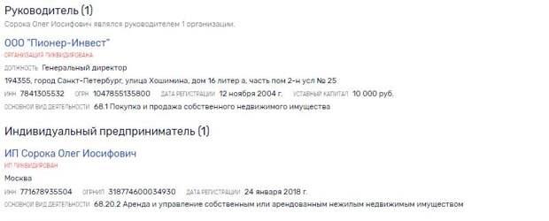 Честное «пионерское» Олега Сороки
