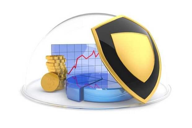 финансовые гарантии залоговое право