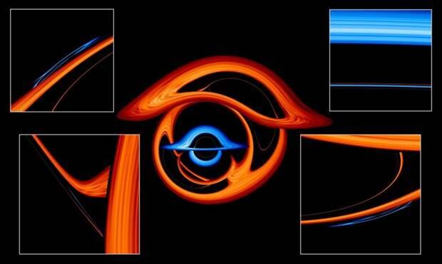 NASA показало завораживающий «танец» двойной системы из черных дыр