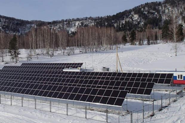 Солнечная батарея РФ
