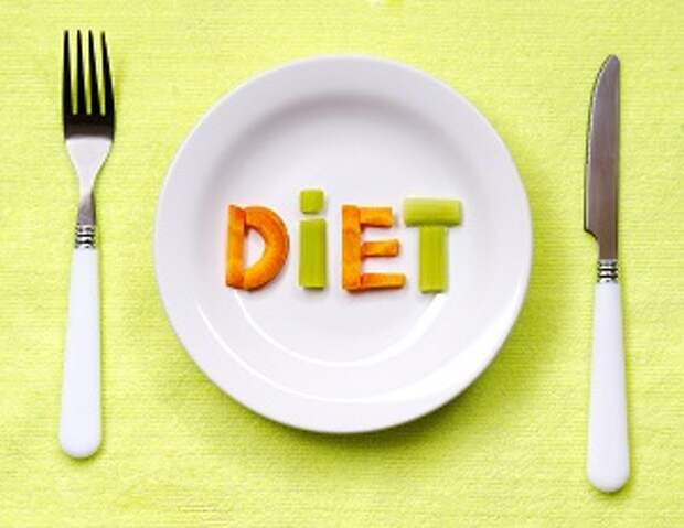 индекс продуктов для диеты