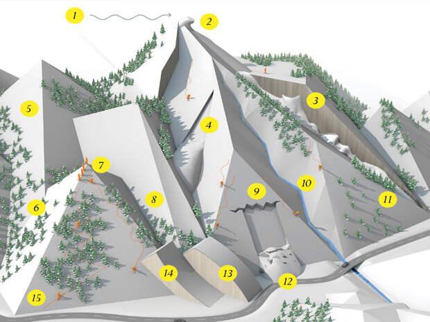 Гид по лавинам: 15 правил от профессионалов