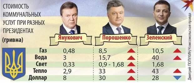 Украина – торжество беспредела, анархии и беззакония