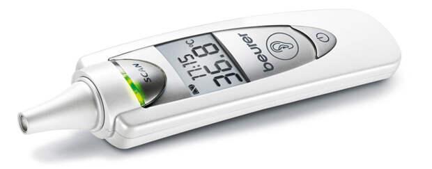 7. Ушной термометр  отсутствие технологий, поликлиники, прошлый век