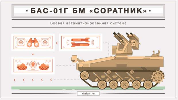 Разработчик боевых российских роботов отметил их высокий интеллект