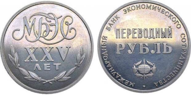 Российский рубль в цифре. Тенденция 2.0