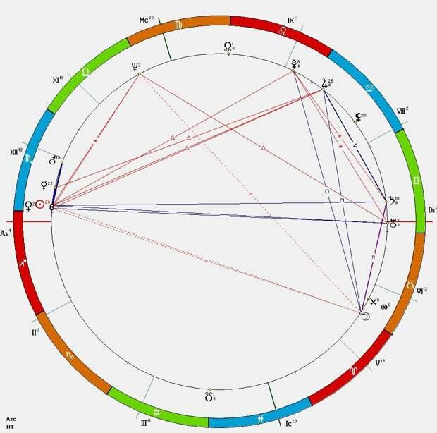 О чём говорит Плутон в картах сша и Джо Байдена? (р. Мэрриман)