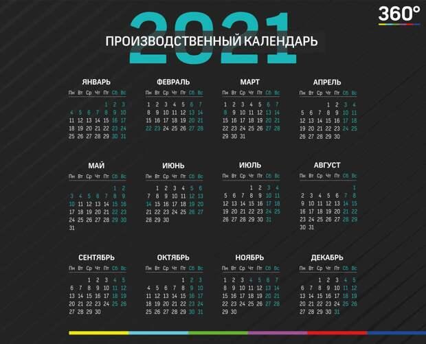 В какие дни россияне будут отдыхать в мае? График