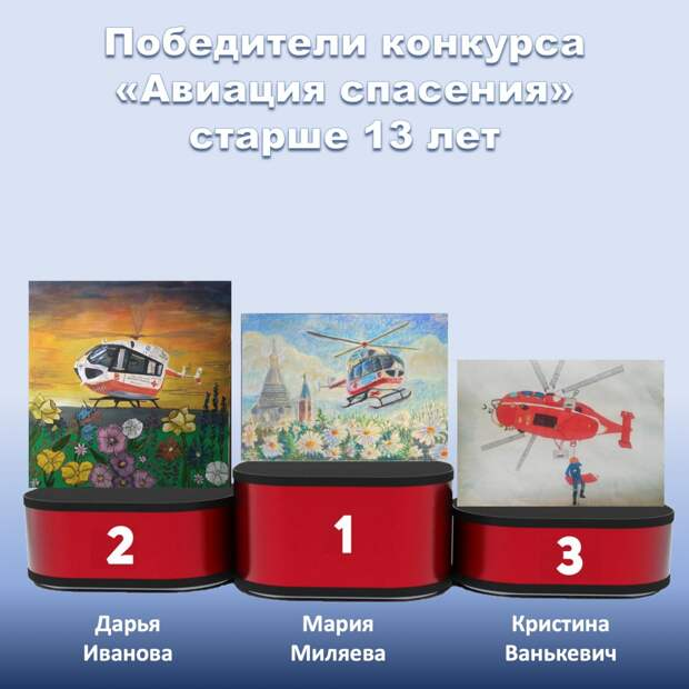 Столичные спасатели провели конкурс детского рисунка, приуроченный к 18-летию ГКУ «МАЦ»