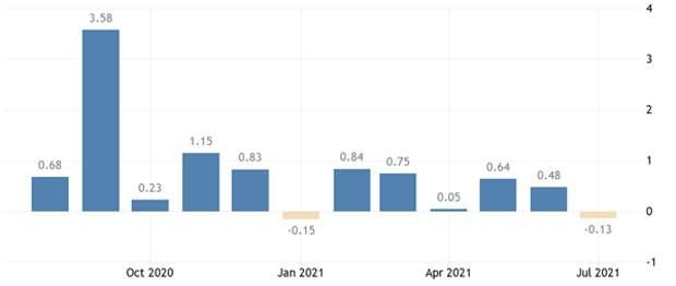 Потребительский сектор: одни видят риски, другие - возможности