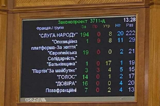 Рада передала судебную систему Украины во внешнее управление