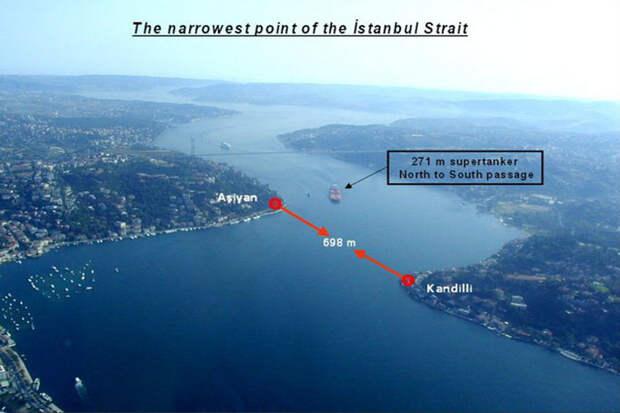 Страна, с которой мы не воюем сто лет. Турция, экс-противник и возможный союзник.