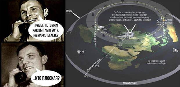 Как ярый сторонник теории заговора в XXI веке доказал, что Земля плоская и сбил с толку многих людей