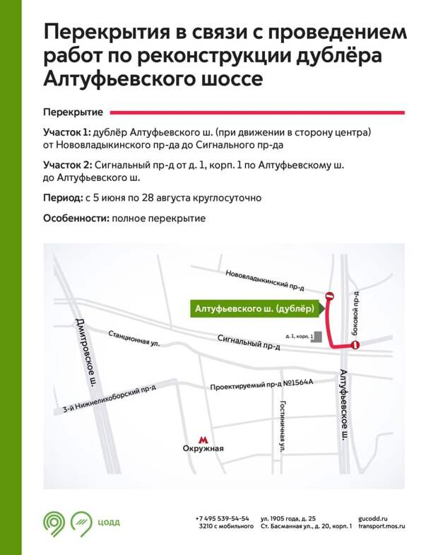 На участке дублера Алтуфьевского шоссе ограничат движение из-за дорожных работ