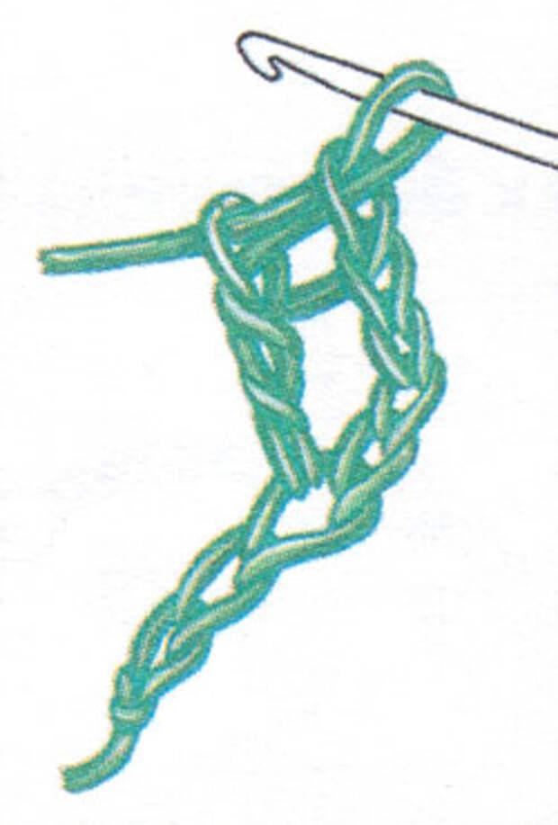 Столбик с двумя накидами (фото 5)