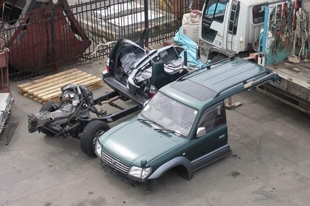 Что такое конструктор авто tkavtostil.ru