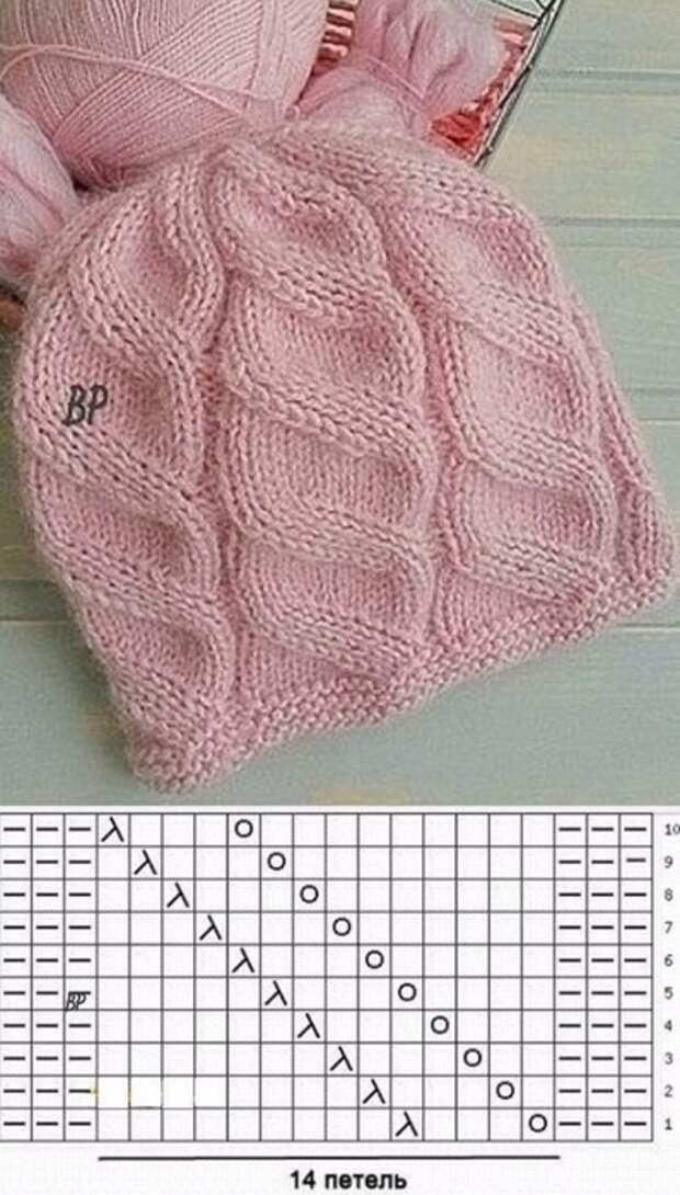 Идеи и узоры спицами для шапок