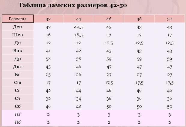 ольховская (675x463, 60Kb)