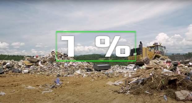 Видео: Как шведы превращают свой мусор в миллионы долларов