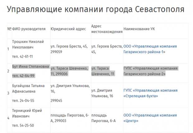 Упало в Севастополе и давай валяться...
