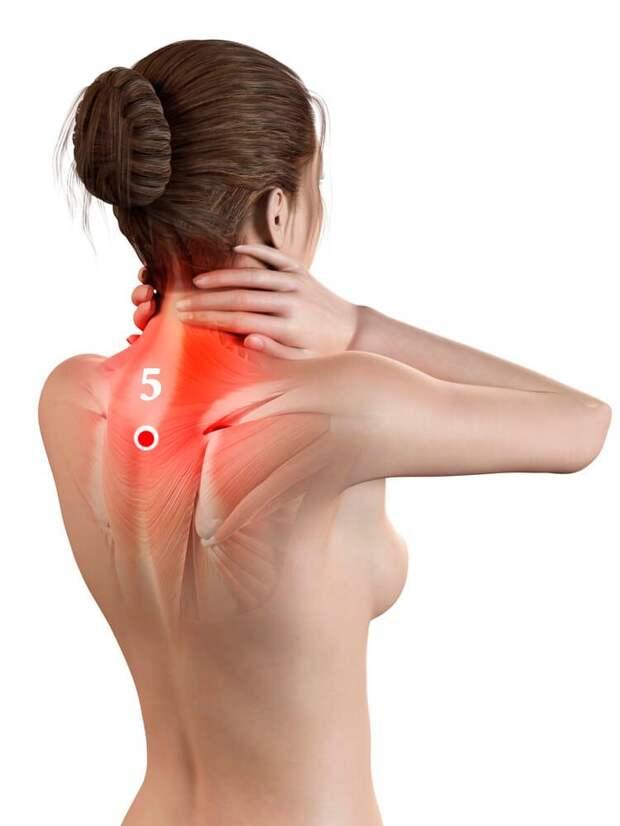 Точки, которые оздоравливают щитовидную железу