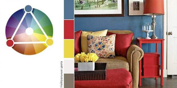 Цветовой круг Иттена поможет выбрать правильное сочетание. / Фото: mebel-v-nsk.ru