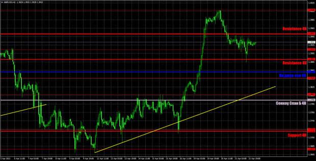 Прогноз и торговые сигналы по GBP/USD на 22 апреля. Детальный разбор вчерашних рекомендаций и движения пары в течение дня.