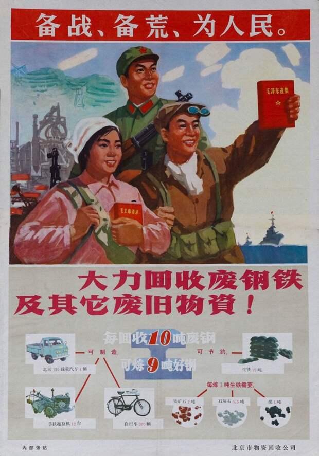 Экономика Китая. Социалистический период. Часть №2