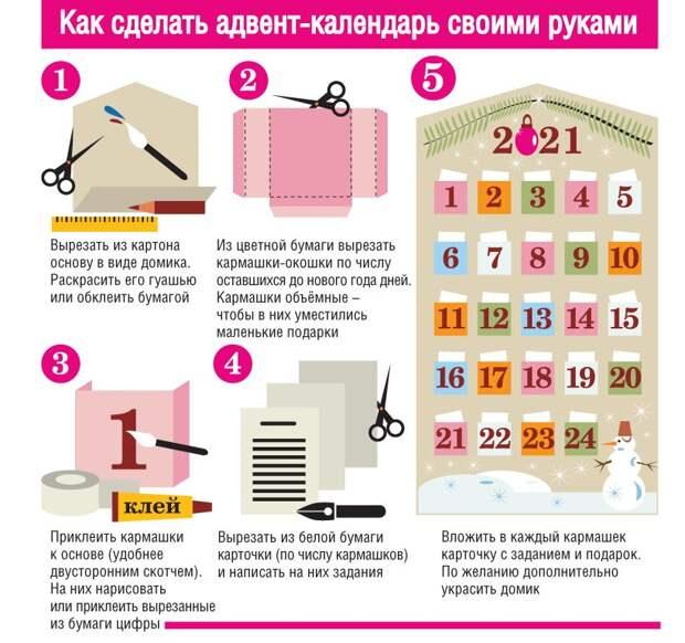Как сделать календарь своими руками / Инфографика ЮВК