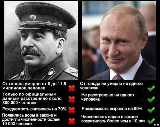 Сталин и Путин: кто умнее?!