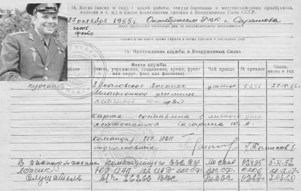 Опубликованы уникальные архивные материалы о Гагарине (ФОТО)
