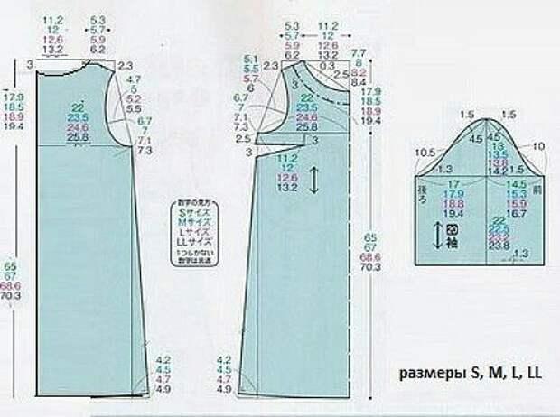Выкройка простого платья