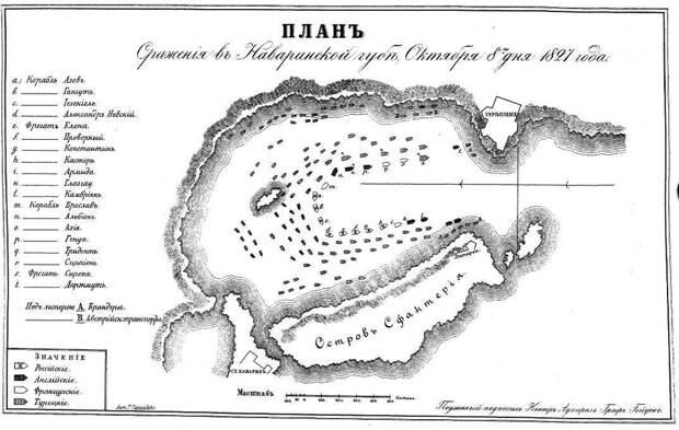 Схема Наваринского сражения.