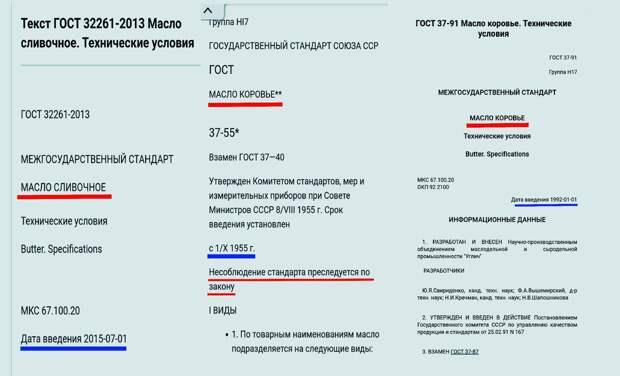 Здесь три ГОСТа: слева - действующий, в центре - советский, справа - постсоветский (92-го года). На советском и постсоветском указано, что масло КОРОВЬЕ, на действующем - сливочное. Из чьих сливок оно сделано? Из сливок ангельдинского петеяра?