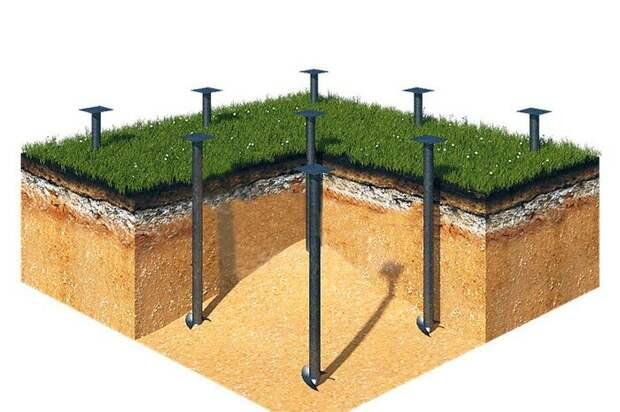 Строительство бани из профилированного бруса. Часть первая - выбор и устройство фундамента