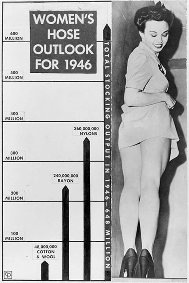 Вашингтон, 1946 год