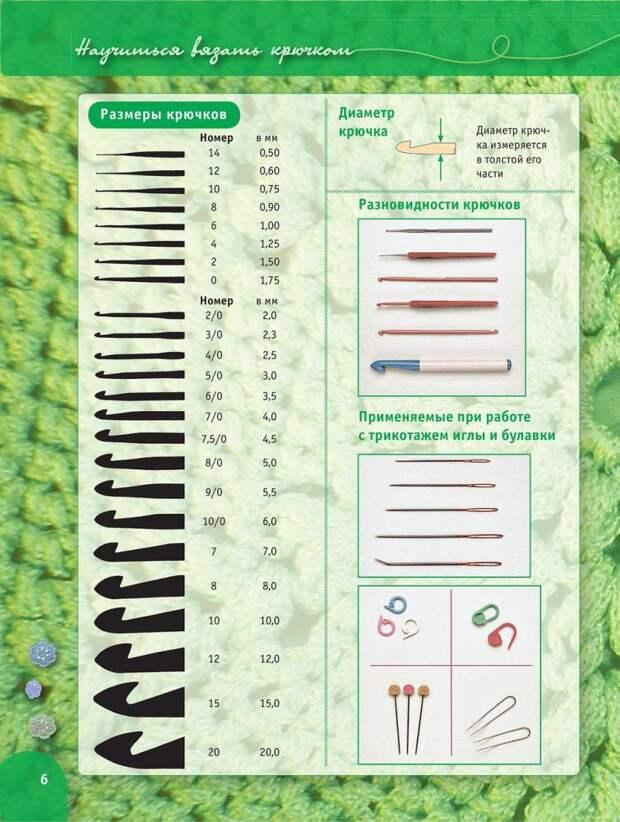 Вязание крючком - самый понятный пошаговый самоучитель. 1 часть