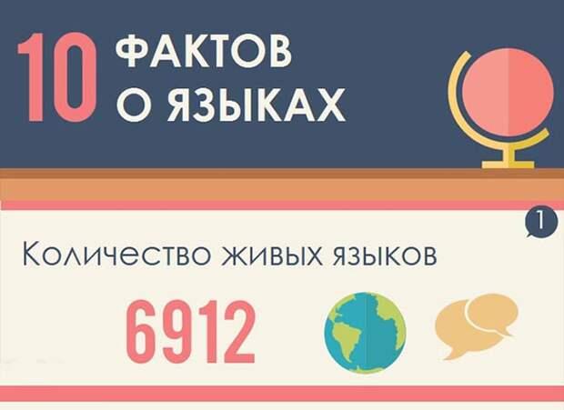 10 интересных фактов о языках