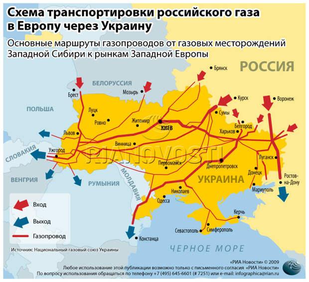Киев рассказал о новом «железном» аргументе в пользу сохранения транзита газа в ЕС через Украину