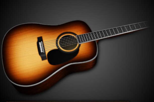 музыкальный инструмент гитара