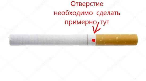 Как бюджетно и безболезненно бросить курить, имея нервозную работу Борьба с курением, Курение, Сигареты, Табак, Никотин, Длиннопост