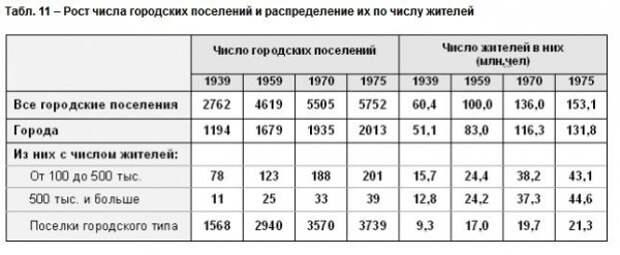 Фейк о крепостных колхозниках в СССР