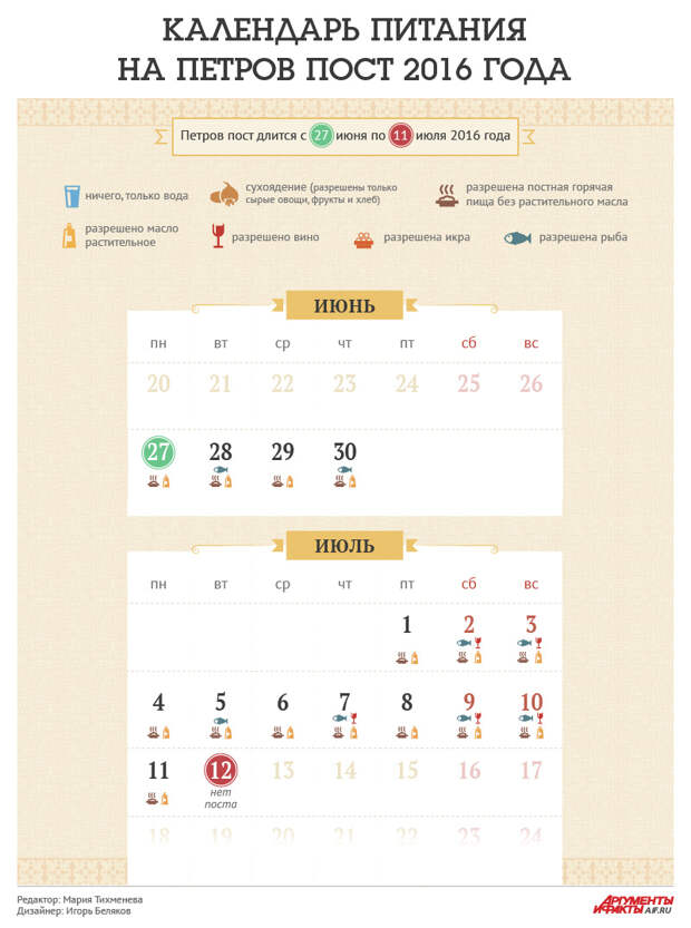 Петров пост. Календарь