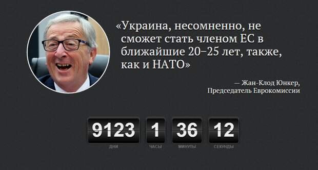 Украина всё-таки войдёт в Евросоюз. Дай только срок