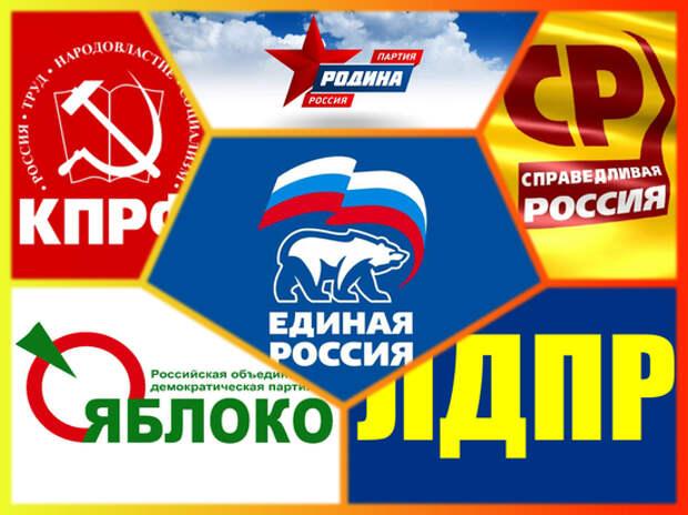 Сравнение риторики и действий российских политических партий
